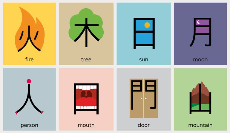 learn-chinese-from-picture