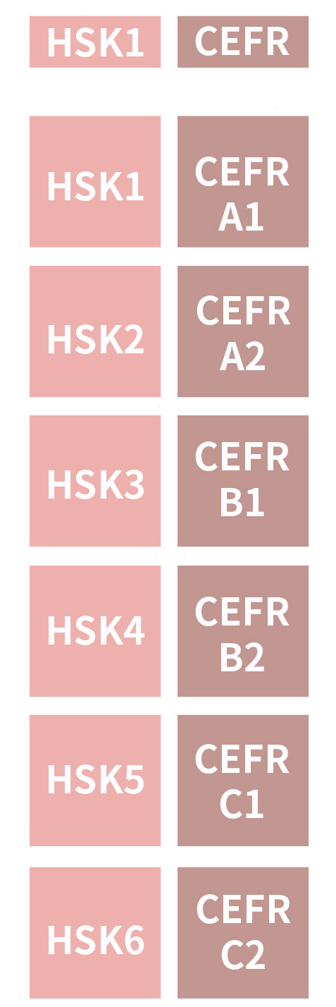 HSK-and-Cefr-level