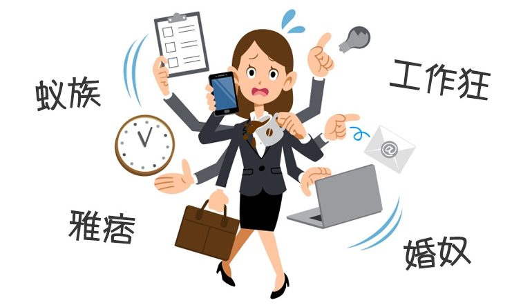 busy-working-slang-chinese